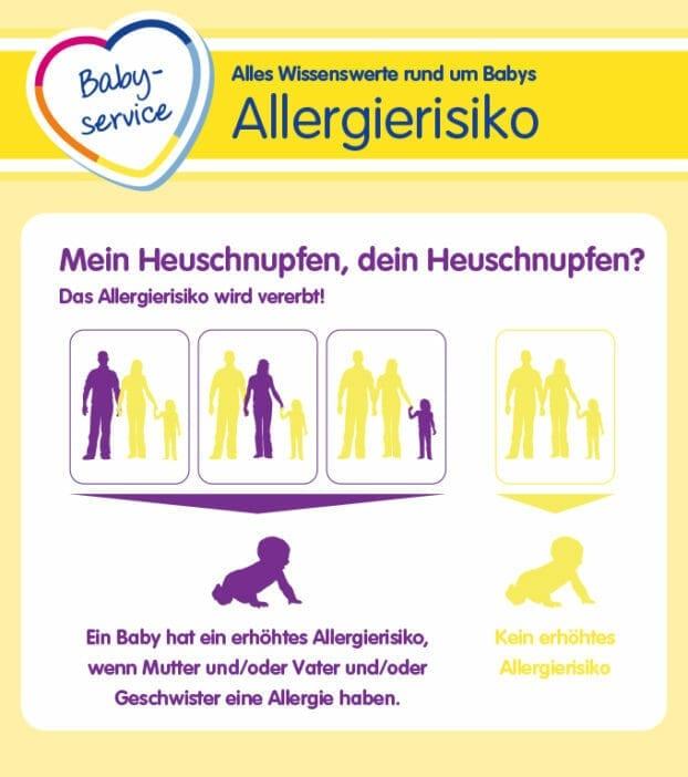 Babyservice Infografik zum Allergierisiko